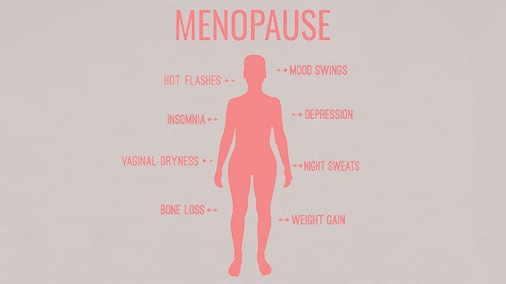 10 Things Women Need to Know About Menopause - Nuvo Physio